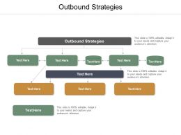 Outbound Strategies Ppt Powerpoint Presentation Summary Topics Cpb