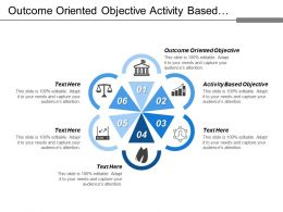 Outcome Oriented Objective Activity Based Objective Management Objectives