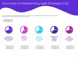Outcomes Of Implementing Agile Strategies Control Ppt Powerpoint Presentation Visual Aids Infographics