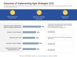 Outcomes Of Implementing Agile Strategies Final Maintenance Ppt Download
