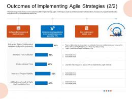 Outcomes Of Implementing Agile Strategies Infrastructure Ppt Microsoft