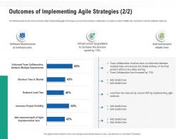 Outcomes Of Implementing Agile Strategies Maintenance Ppt Structure