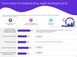 Outcomes Of Implementing Agile Strategies Ordination Ppt Powerpoint Presentation Visual Aids Gallery