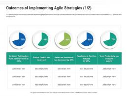 Outcomes Of Implementing Agile Strategies Project Ppt Microsoft