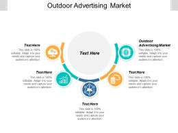Outdoor Advertising Market Ppt Powerpoint Presentation Model Tips Cpb
