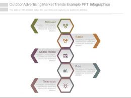 Outdoor Advertising Market Trends Example Ppt Infographics