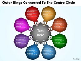 Outer Rings Conected To The Centre Circle Business Process Templates ppt presentation slides 812