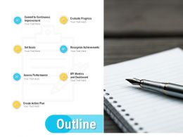 Outline Create Action Plan Ppt Powerpoint Presentation Summary Inspiration