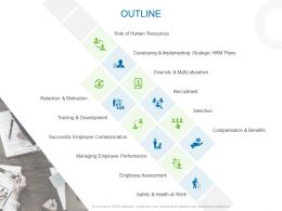 Outline Implementing Strategic Ppt Powerpoint Presentation Master
