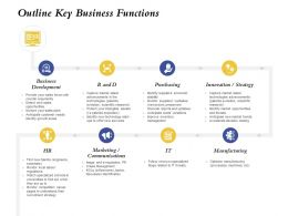 Outline Key Business Functions Communications Ppt Presentation Summary