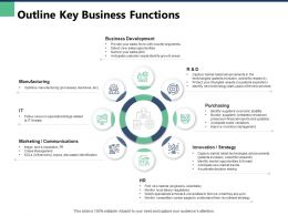 Outline Key Business Functions Manufacturing Ppt Powerpoint Presentation Infographics Format