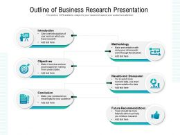 Outline Of Business Research Presentation