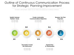 Outline Of Continuous Communication Process For Strategic Planning Improvement