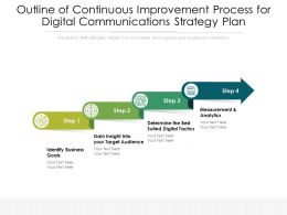 Outline Of Continuous Improvement Process For Digital Communications Strategy Plan