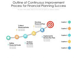 Outline Of Continuous Improvement Process For Financial Planning Success