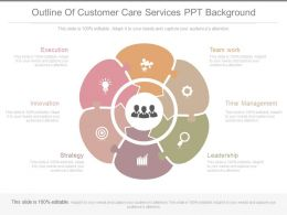 Outline Of Customer Care Services Ppt Background