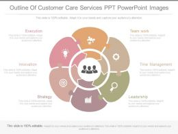 Outline Of Customer Care Services Ppt Powerpoint Images