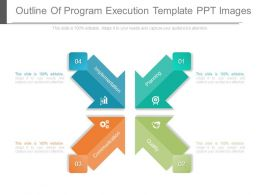 Outline Of Program Execution Template Ppt Images