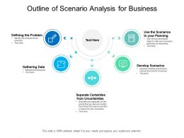 Outline Of Scenario Analysis For Business