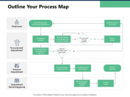 Outline Your Process Map Employee Procurement Ppt Powerpoint Presentation Model Styles