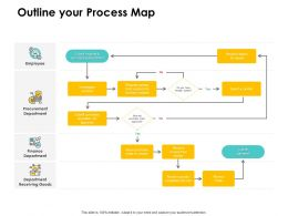 Outline Your Process Map Vendor Ppt Powerpoint Presentation Summary Themes