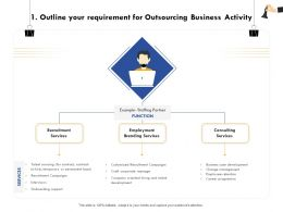 Outline Your Requirement For Outsourcing Business Activity Craft Corporate Ppt Powerpoint Presentation