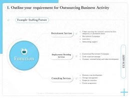 Outline Your Requirement For Outsourcing Business Activity M1512 Ppt Powerpoint Presentation Show
