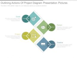Outlining Actions Of Project Diagram Presentation Pictures