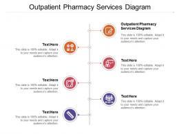 Outpatient Pharmacy Services Diagram Ppt Powerpoint Presentation Pictures Elements Cpb