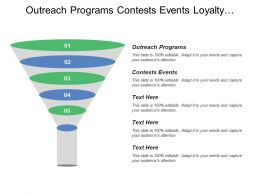 Outreach Programs Contests Events Loyalty Programs Product Evolution
