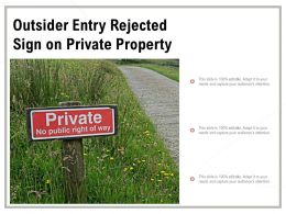 Outsider Entry Rejected Sign On Private Property