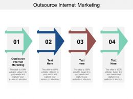 Outsource Internet Marketing Ppt Powerpoint Presentation Summary Model Cpb