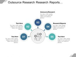Outsource Research Research Reports Performance Report Mobile Advertising Cpb