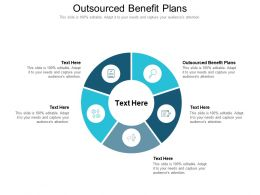 Outsourced Benefit Plans Ppt Powerpoint Presentation Layouts Demonstration Cpb