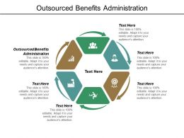 Outsourced Benefits Administration Ppt Powerpoint Presentation Model Shapes Cpb