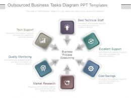 Outsourced Business Tasks Diagram Ppt Templates