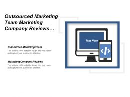Outsourced Marketing Team Marketing Company Reviews Remarketing Display Network Cpb