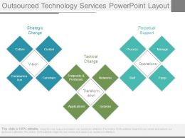 Outsourced Technology Services Powerpoint Layout