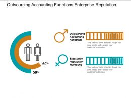 Outsourcing Accounting Functions Enterprise Reputation Marketing Longterm Care Cpb