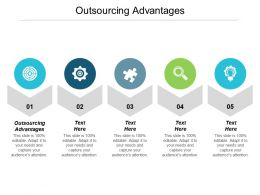 Outsourcing Advantages Ppt Powerpoint Presentation Icon Microsoft Cpb