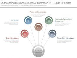 Outsourcing Business Benefits Illustration Ppt Slide Template