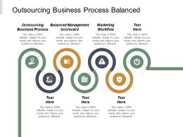 Outsourcing Business Process Balanced Management Scorecard Marketing Workflow Cpb