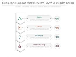 Outsourcing Decision Matrix Diagram Powerpoint Slides Design