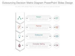 outsourcing_decision_matrix_diagram_powerpoint_slides_design_Slide01