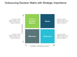 Outsourcing Decision Matrix With Strategic Importance