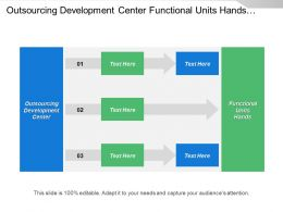 Outsourcing Development Center Functional Units Hands Professional Assistant