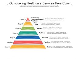 Outsourcing Healthcare Services Pros Cons Ppt Powerpoint Presentation Pictures Slides Cpb