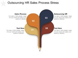 Outsourcing Hr Sales Process Stress Management Organizational Development