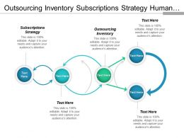 Outsourcing Inventory Subscriptions Strategy Human Resource Strategy Business Strategy Cpb