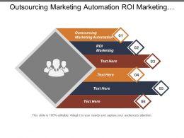Outsourcing Marketing Automation Roi Marketing Technology Marketing Competitive Intelligence Cpb